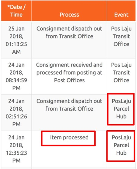 Where is Poslaju Parcel Hub Location